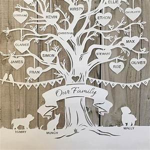 best 25 family trees ideas on pinterest ancestry tree With paper cut family tree template