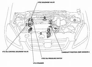 02 Honda Civic Wiring Diagram  02  Free Engine Image For