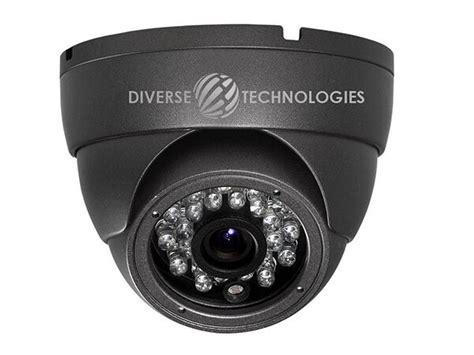 5 Types Of Ip Cameras