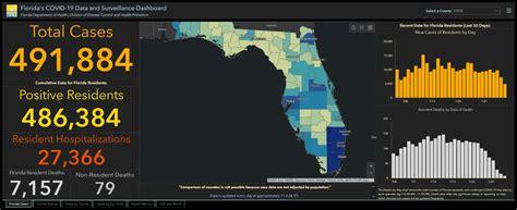 florida department  health august  coronavirus claims