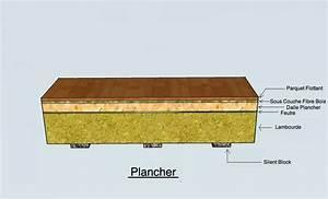Epaisseur Parquet Flottant : audio lab studio sch ma construction plancher r gie et ~ Melissatoandfro.com Idées de Décoration