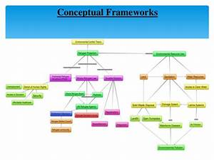 write communication article gcse science coursework tips custom research paper editing website united states
