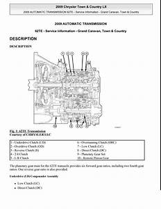 2008 Chrysler Town And Country Service Manual Pdf