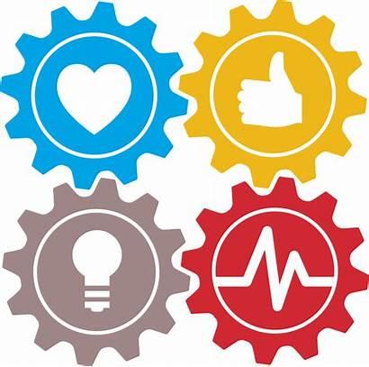 Engagement Customer Customers Platform Dnn Boost Level