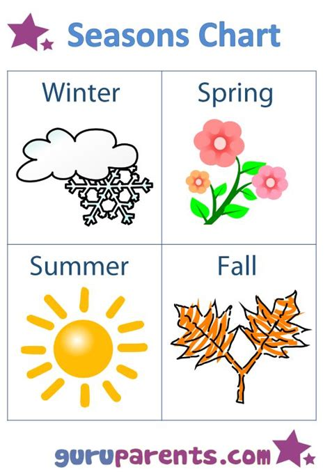 freeprintableseasonschart seasons chart seasons