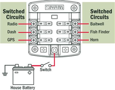 Blade Fuse Block Circuits With Cover Blue Sea Systems