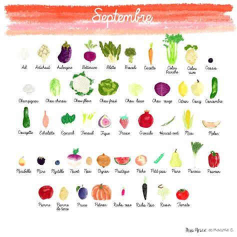 légumes de septembre les fruits l 233 gumes du mois archives peau neuve