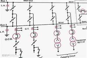 Learn Hv Substation Elements  Graphic Symbols  Basics
