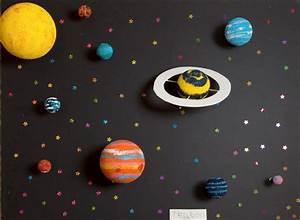 Solar System | Elizabeth's Solar System Project: The Nine ...