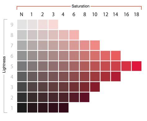 chromatic colors saturation mau design glossary musashino