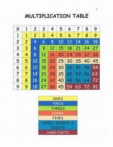 8x8 Multiplication Chart Maaltafels En Door Elkaar M B V Een Leuke Puzzel