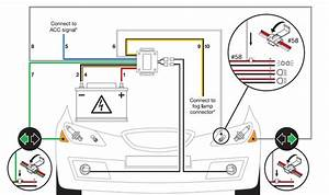 Hastings Wiring Diagrams : disco3 co uk view topic osram replacement front fog ~ A.2002-acura-tl-radio.info Haus und Dekorationen