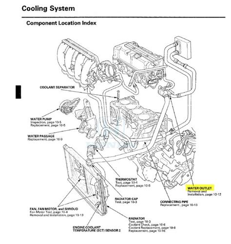 Type Coolant Page Honda Accord Forum