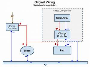 Rv Wiring Diagrams To Shore