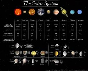Astronomy thread!