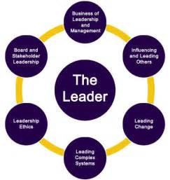 Leadership Through The Legacy Program, I've Developed The. Top One Year Mba Programs Albany Ga Colleges. Best Email Programs For Windows 8. Technical Institute Of Camden County. Document Management System. California Whistleblower Protection. Hamilton Dental Clinic Color Changing Diapers. Concord 4 Security System Quick Freight Quote. Treatment Ulcerative Colitis