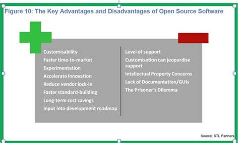 key advantages  disadvantages  open source software