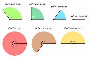 File Types Of Angles He Svg