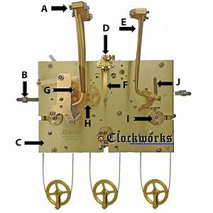 Kieninger Clock Parts Ksu   Clockworks