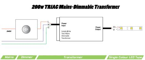 200w dimmable transformer ip