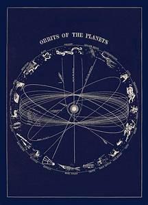 Planetary Orbit with Zodiac Constellation Astronomy Art ...