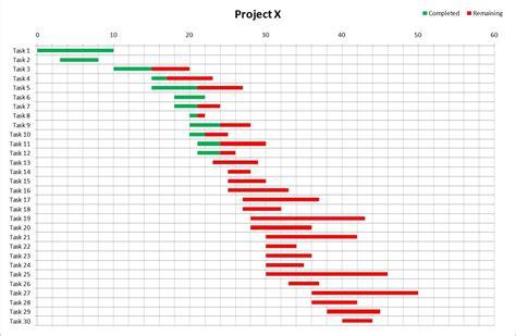 Gantt Chart Template by Gantt Chart Gantt Diagram Gantt Chart Excel Template Gantt