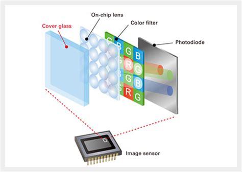 Image Sensor - image sensor cover glass nippon electric glass co ltd