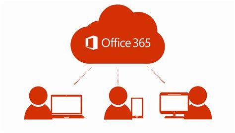 A Quick Video Overview Of Office 365