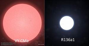 Star Size Comparison Vy Canis Majoris - Pics about space
