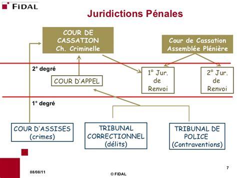 chambre sociale cour de cassation fidal responsabilités du dirigeant et délégation de pouvoirs