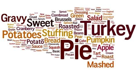 phrase cuisine what s trending in food magazines thanksgiving classics