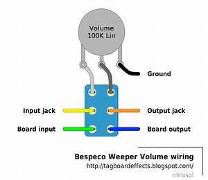 Expression Pedal Wiring Diagram