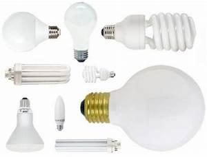 Lightbulb Invention  U2013 The Lightbulb All