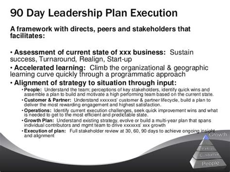 day plan template   word
