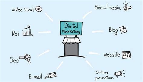 digital marketing tools 10 go to digital marketing tools