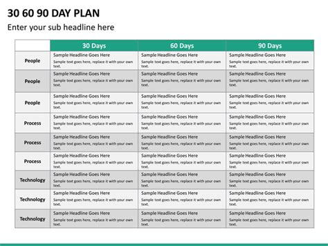 30 60 90 day sales plan template 30 60 90 day plan powerpoint template sketchbubble