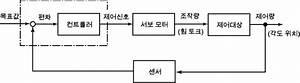 Uc11c Ubcf4 Uba54 Uce74 Ub2c8 Uc998   Servomechanism