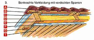 Dach Dämmen Ohne Unterspannbahn : dachausbau mit verdeckten und sichtbaren sparren ~ Lizthompson.info Haus und Dekorationen