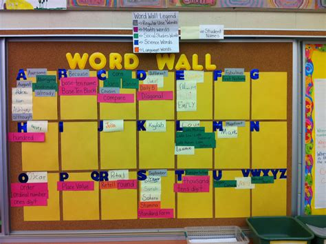 word wall cross curricular word wall the and of teaching and learning