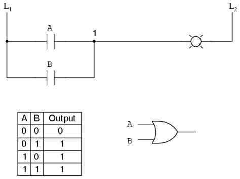 And Gate Wiring Diagram by My Techno Laboratories Logic Gate And Ladder Logic Diagram