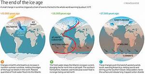 Ice ages « KaiserScience