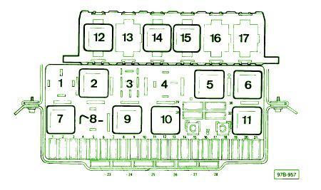 2002 Volkswagen Jettum Fuse Box Diagram by 2002 Volkswagen Jetta Fuse Box Diagram Auto Fuse Box Diagram