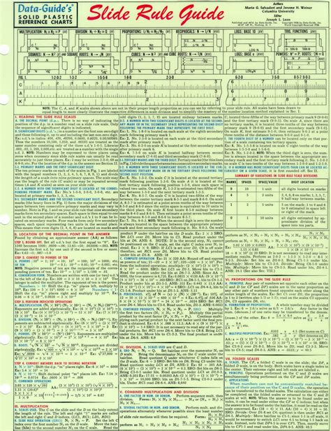 to rule and guide sphere s free slide rule page