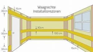 Elektrische Leitungen Verlegen Vorschriften : elektro installationszonen nach din 18015 3 diy pinterest ~ Orissabook.com Haus und Dekorationen