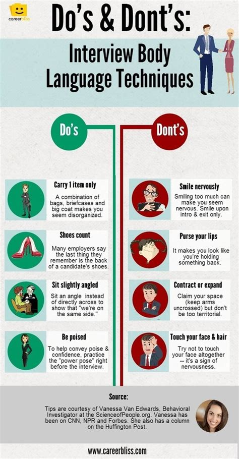 5 Resume Do S And Don Ts by Do S And Don Ts Of 5 Successful Tips Ibps Sbi Ssc Railway Rbi