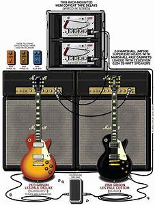 A Detailed Gear Diagram Of Brian  U0026quot Robbo U0026quot  Robertson U0026 39 S Thin Lizzy Stage Setup That Traces The