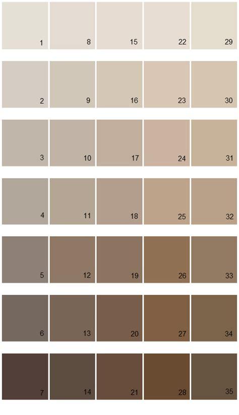 best neutral paint colors sherwin williams sherwin williams paint colors fundamentally neutral palette 03 house paint colors
