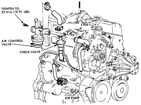Repair Guides Engine Emission Controls Air Injection
