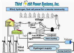 Fuel Cell Wiring Diagram