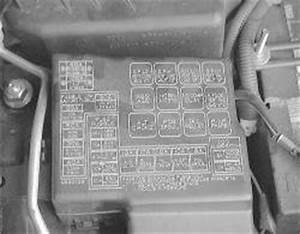 2004 Galant Fuse Box Diagram